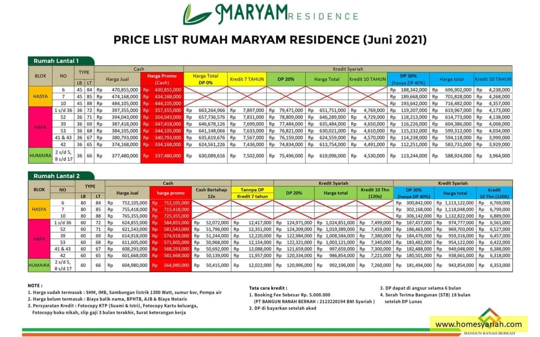 www.homesyariah.com-perumahan-maryam-residence-setu-bekasi-006